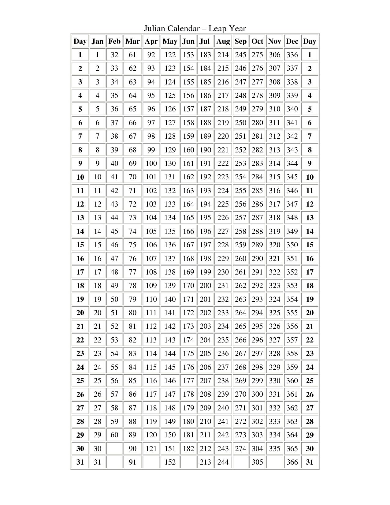 Julian Date Chart 2016 - Caska In Leap Year Julian Calendar - Printable Calendar 2020-2021