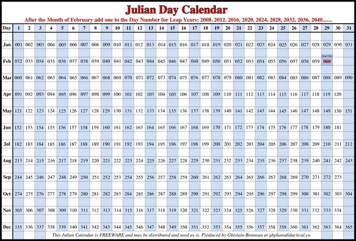 Julian Date Leap Year 2021 In 2021 | Free Calendar Template, 2018 Calendar Template, Calendar