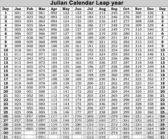 Perpetual Julian Calendar Printable Pdf   Printable