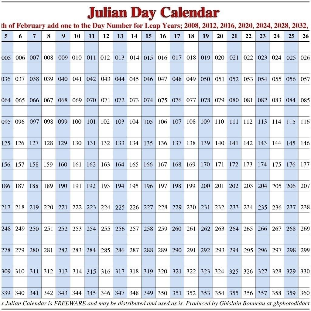 Printable Monthly Julian Date Calendar   Example Calendar