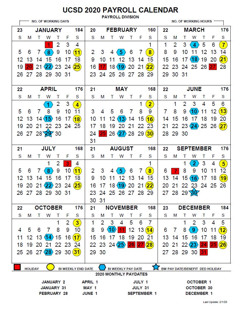 Ucsd Payroll Calendar 2020 & 2021 | Payroll Calendar