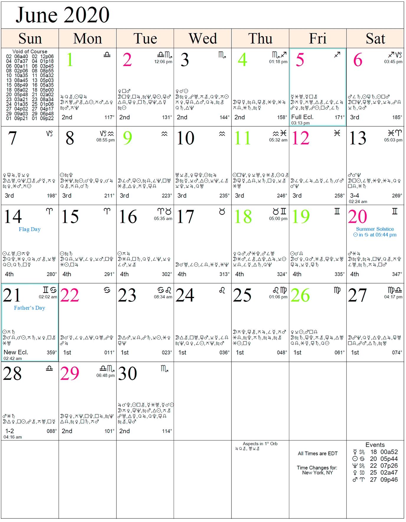 Void Of Course Moon Calendar 2021 | Avnitasoni