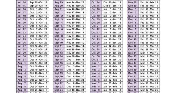 Depo Provera Injection Schedule Chart Photo | Calendar
