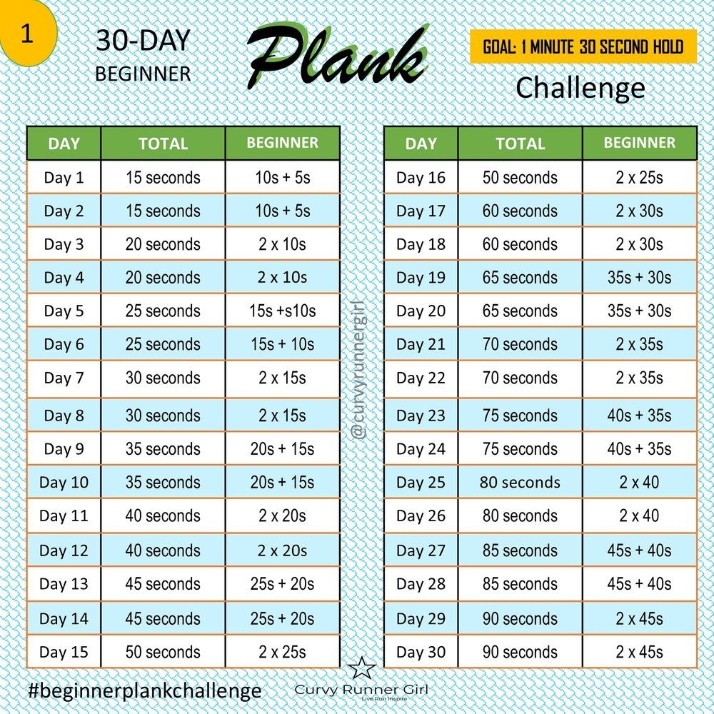 How To 30 Day Plank Challenge Calendar Printable | Get