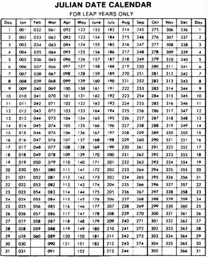 Julian Date Leap Year 2021 | Example Calendar Printable