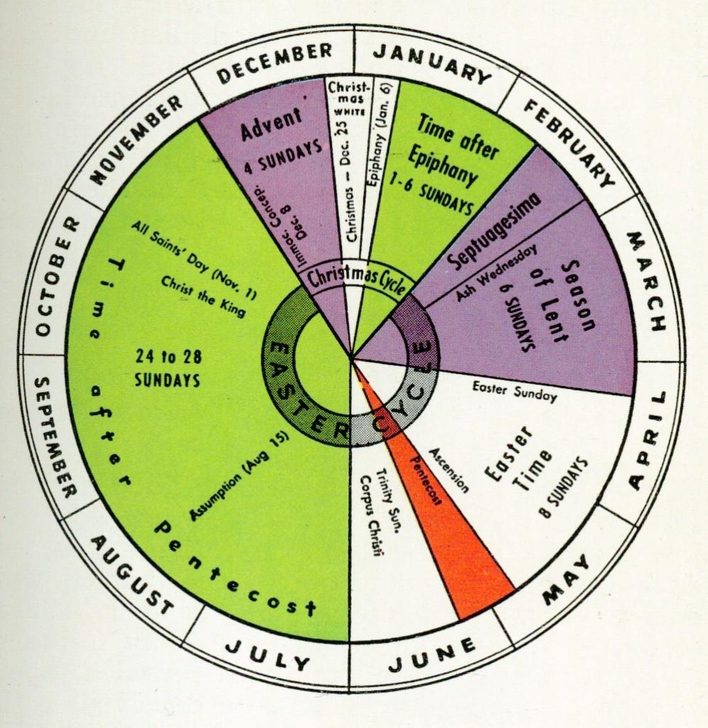 Liturgical Calendar Worksheets