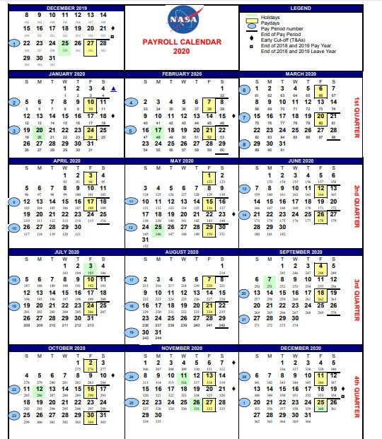 Payday Calendar 2021