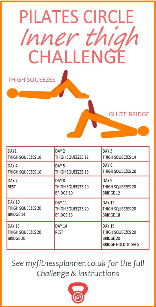 Pilates Circle Challenge - How To Improve Your Thigh