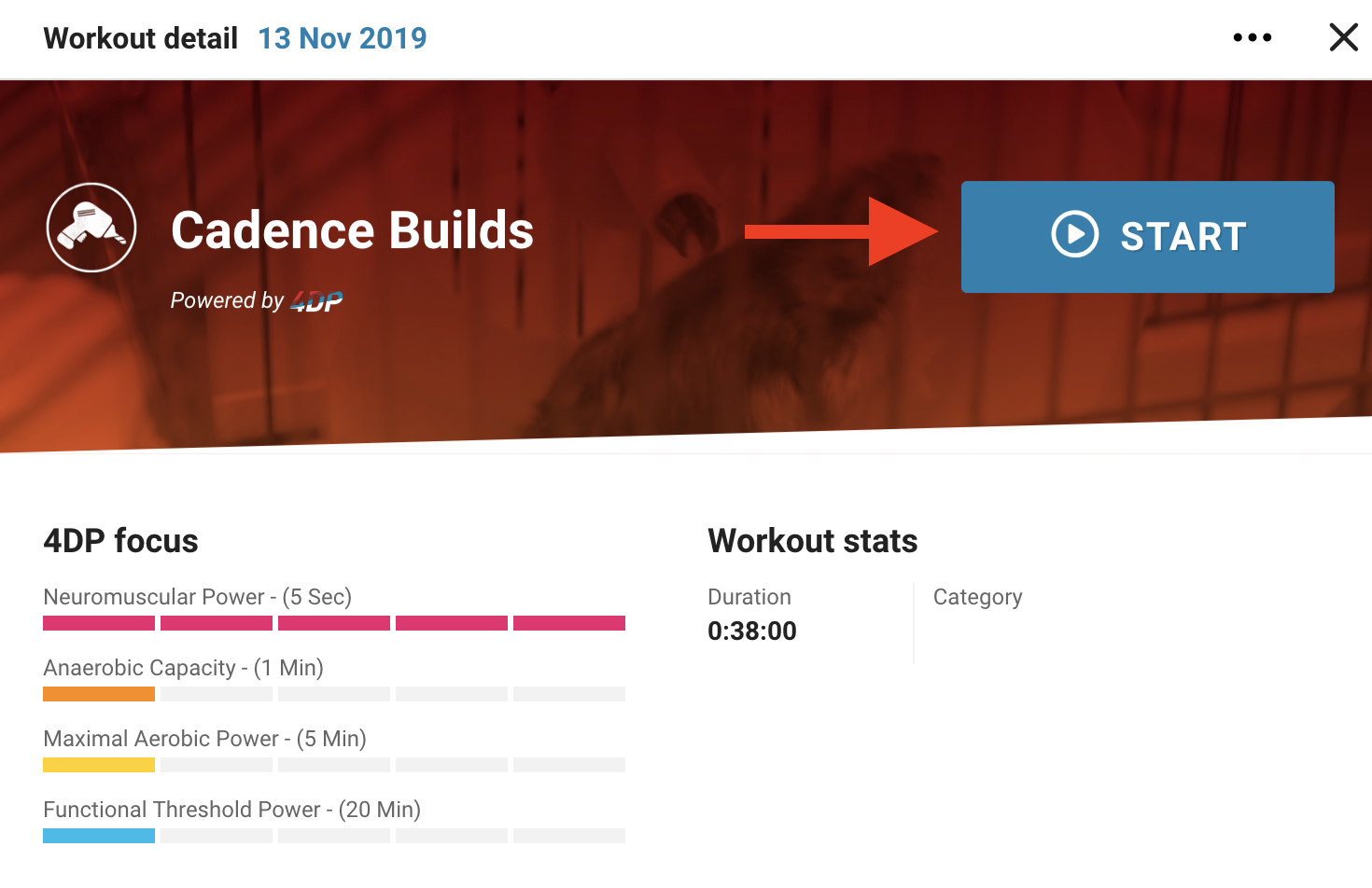 The 'Calendar' Tab - Following Your Integrated Training