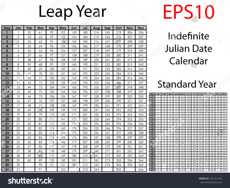 What Are Julian Dates On A Calendar - Calendar Inspiration