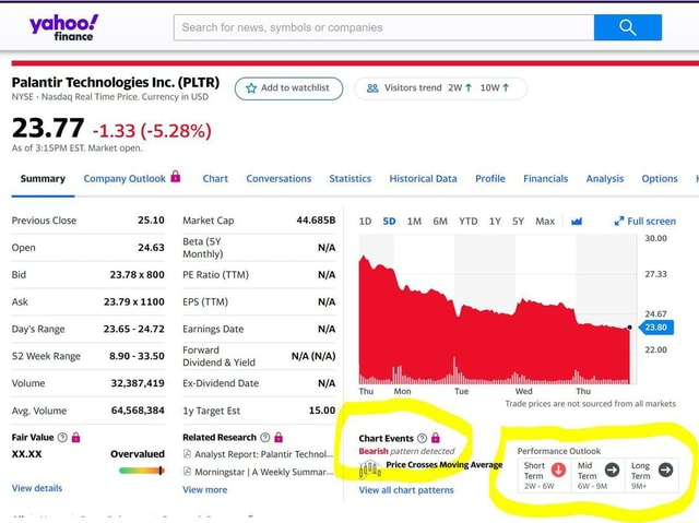 Yahoo/ Finance Search For News, Symbols Or Companies